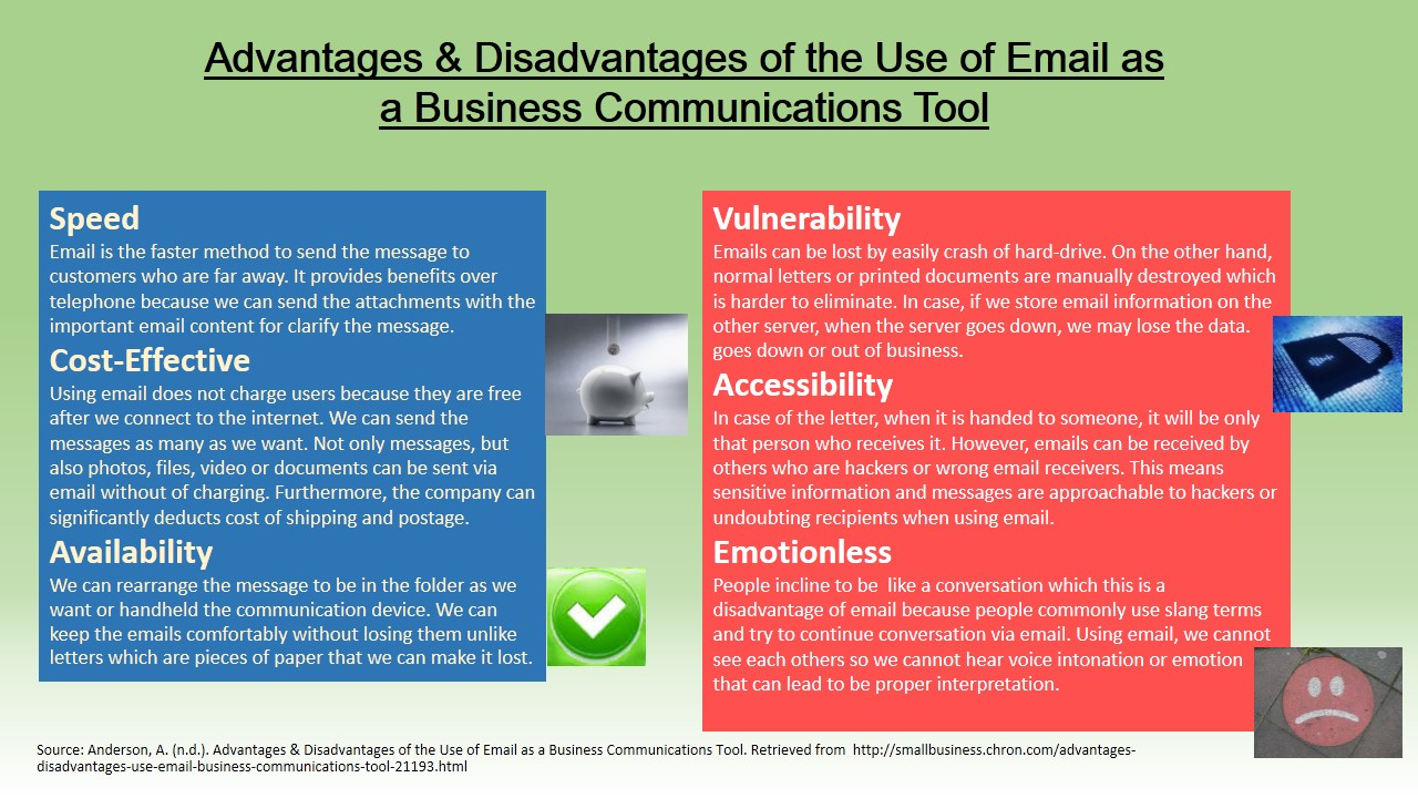 Advantages Disadvantages Of The Use Of Email As A Business
